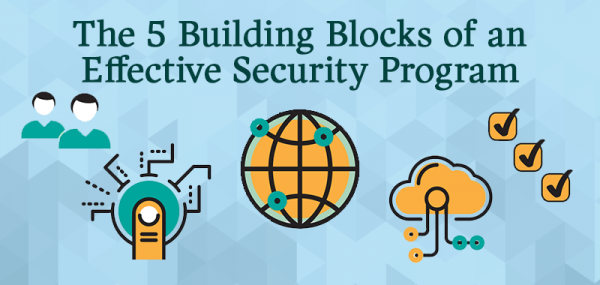 [INFOGRAPHIC] The 5 Building Blocks of an Effective Cybersecurity Program