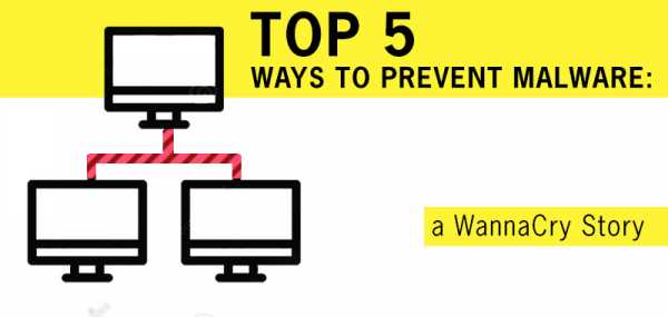 Top 5 Ways to Prevent Malware: a WannaCry Story