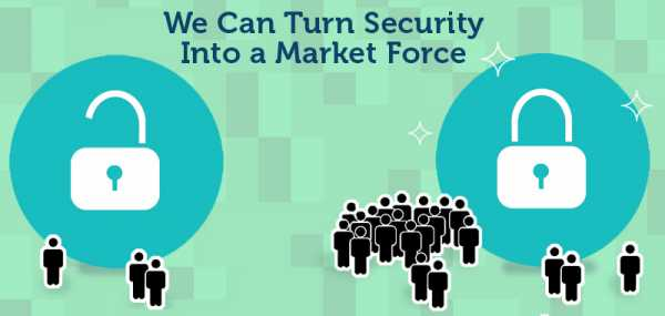 We Can Turn Security Into a Market Force